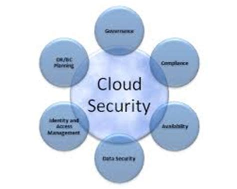 Research paper on it security